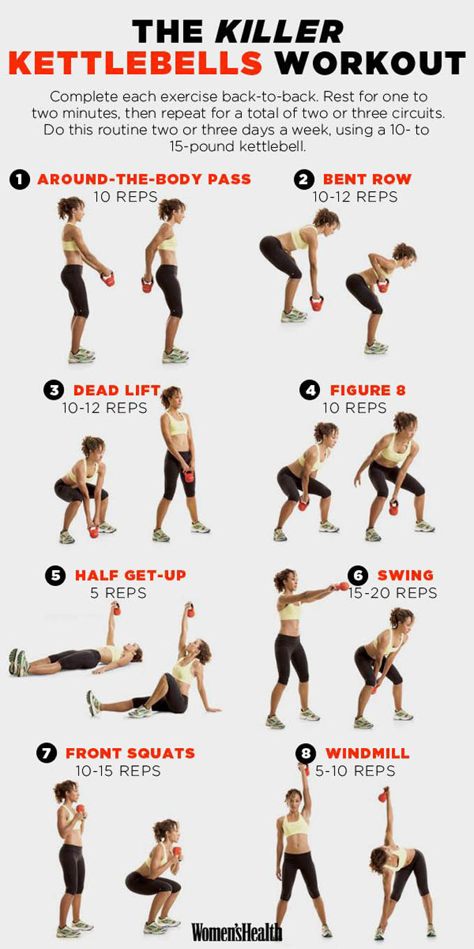 A Beginners Guide to Kettlebell Exercise for Weight Loss ...